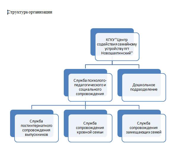 http://shahta.ddpk.ru/upload/information_system_70/0/6/0/2/3/item_6023/information_items_property_1306.jpg